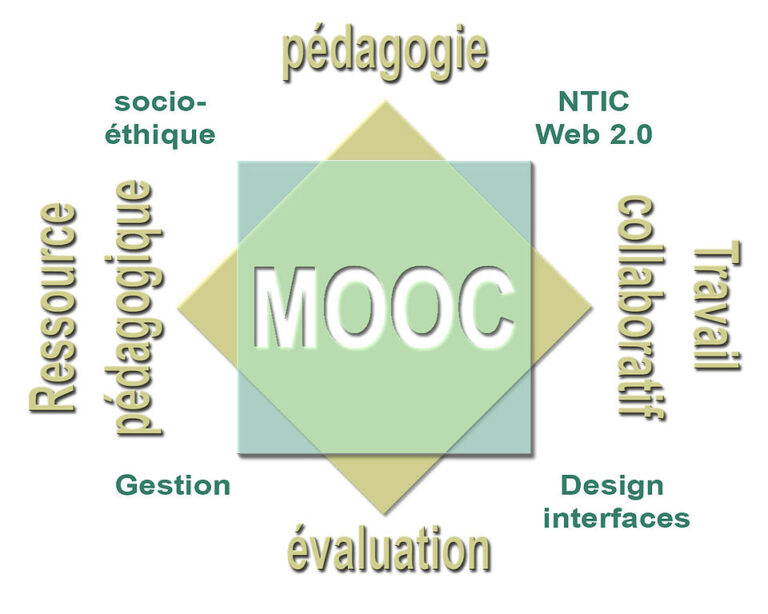 Illustration MOOC
